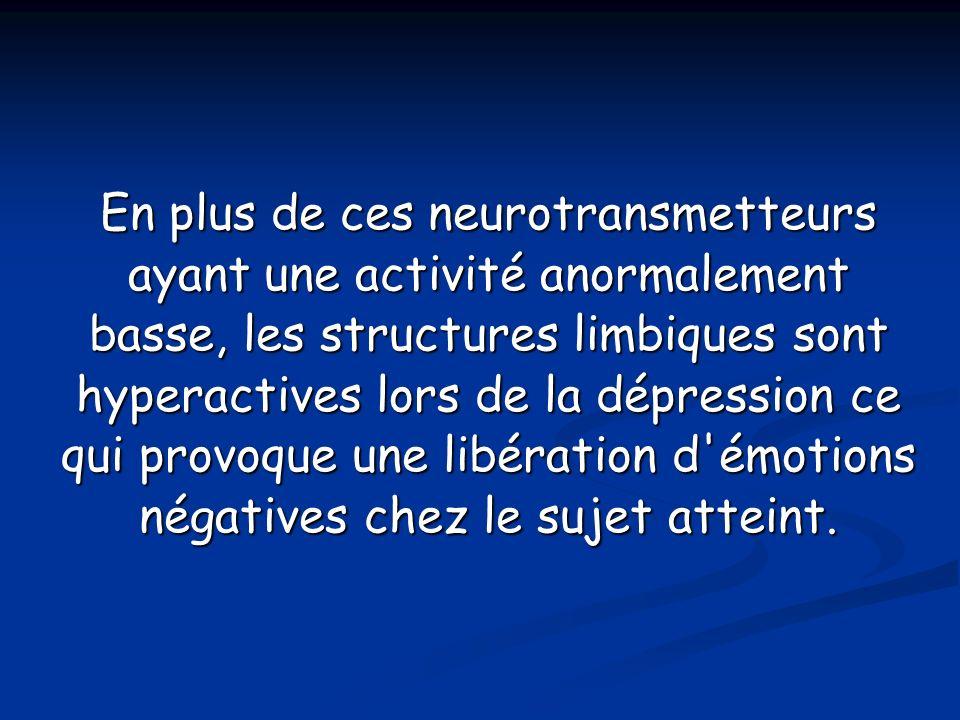 En plus de ces neurotransmetteurs ayant une activité anormalement basse, les structures limbiques sont hyperactives lors de la dépression ce qui provo