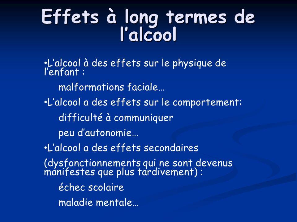 Effets à long termes de lalcool Lalcool à des effets sur le physique de lenfant : malformations faciale… Lalcool a des effets sur le comportement: dif