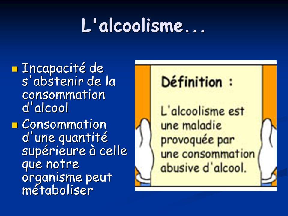 L'alcoolisme... Incapacité de s'abstenir de la consommation d'alcool Incapacité de s'abstenir de la consommation d'alcool Consommation d'une quantité