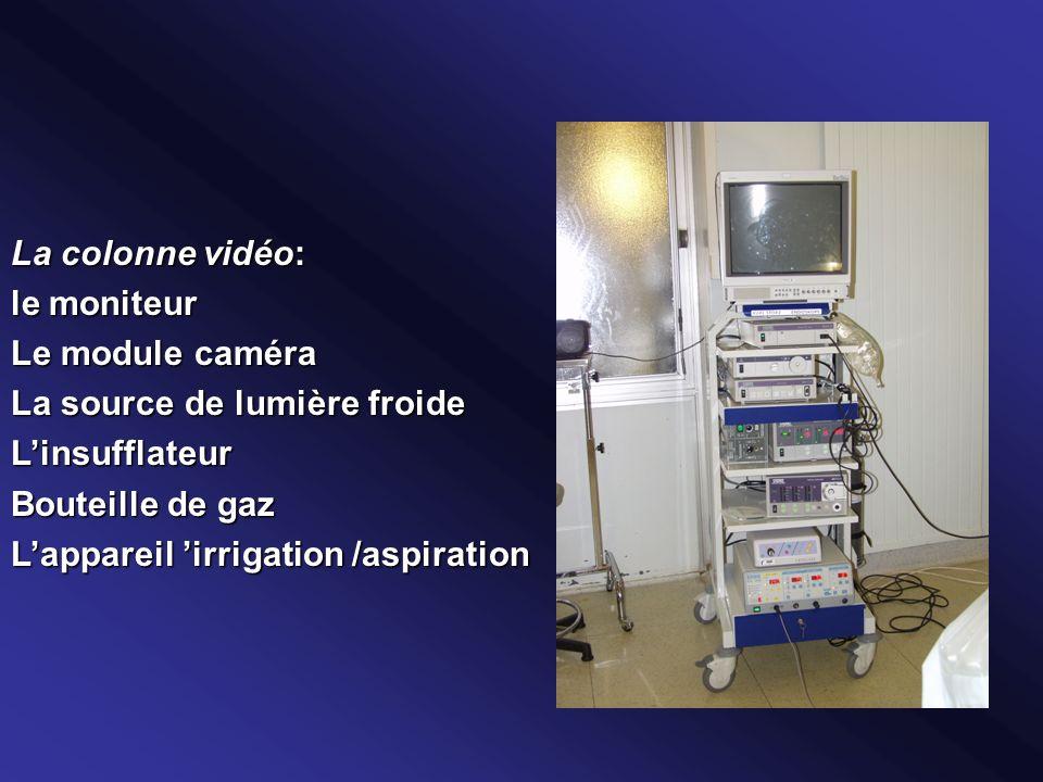 La colonne vidéo: le moniteur Le module caméra La source de lumière froide Linsufflateur Bouteille de gaz Lappareil irrigation /aspiration