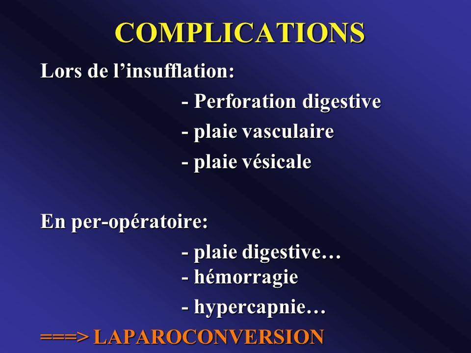 COMPLICATIONS Lors de linsufflation: - Perforation digestive - plaie vasculaire - plaie vésicale En per-opératoire: - plaie digestive… - hémorragie -