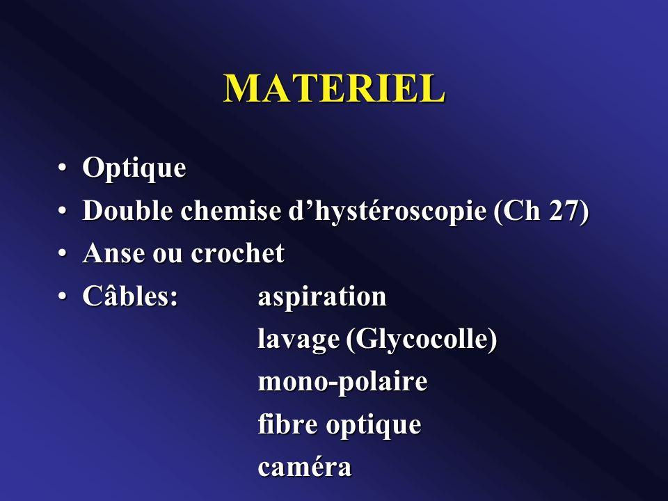 MATERIEL OptiqueOptique Double chemise dhystéroscopie (Ch 27)Double chemise dhystéroscopie (Ch 27) Anse ou crochetAnse ou crochet Câbles:aspirationCâb
