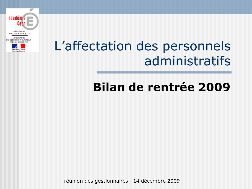 Laffectation des personnels administratifs Bilan de rentrée 2009 réunion des gestionnaires - 14 décembre 2009
