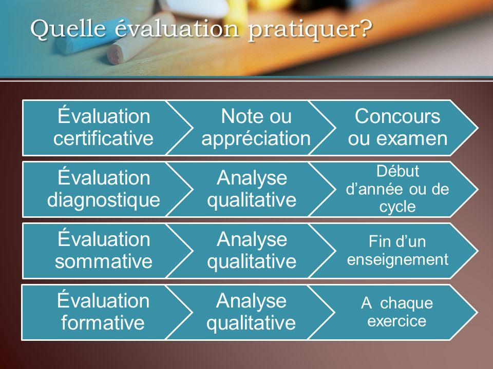 Quelle évaluation pratiquer? Évaluation certificative Note ou appréciation Concours ou examen Évaluation diagnostique Analyse qualitative Début dannée
