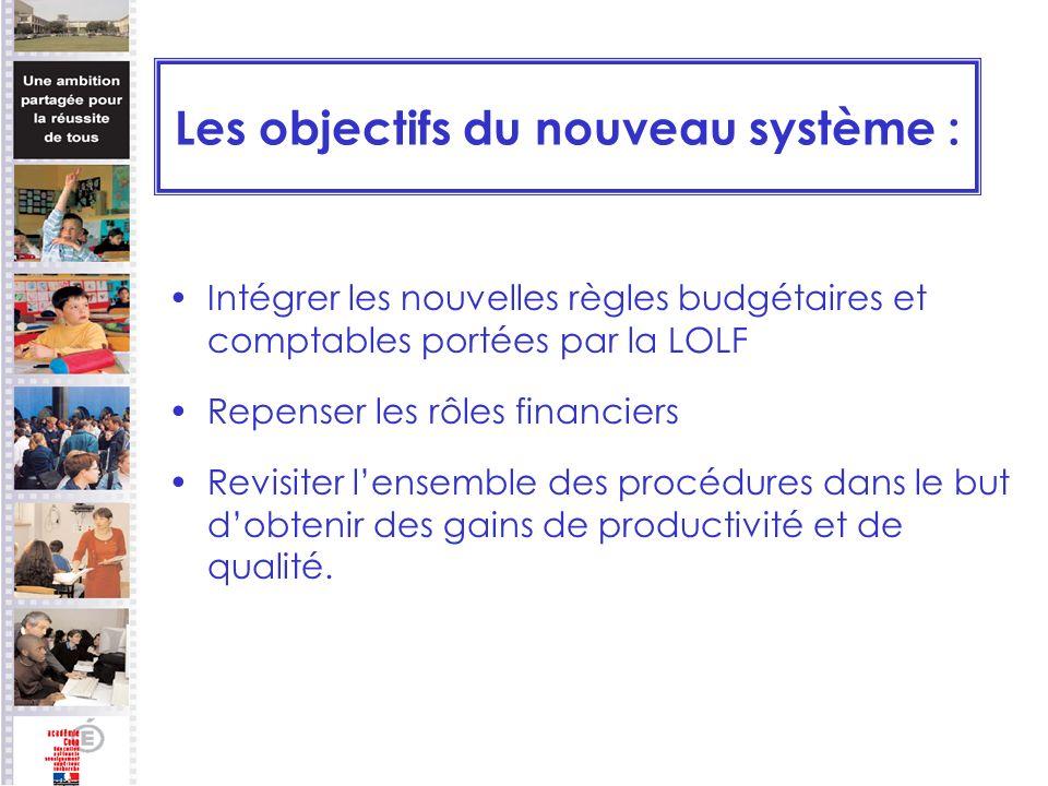 Les objectifs du nouveau système : Intégrer les nouvelles règles budgétaires et comptables portées par la LOLF Repenser les rôles financiers Revisiter lensemble des procédures dans le but dobtenir des gains de productivité et de qualité.