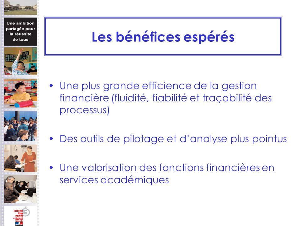 Les bénéfices espérés Une plus grande efficience de la gestion financière (fluidité, fiabilité et traçabilité des processus) Des outils de pilotage et danalyse plus pointus Une valorisation des fonctions financières en services académiques