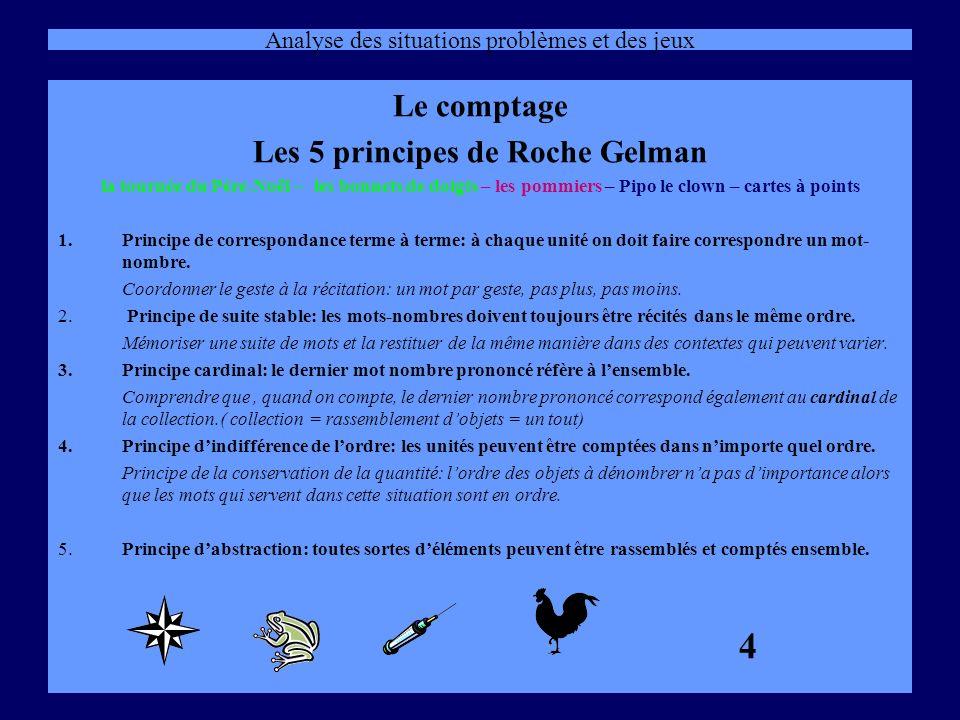 Analyse des situations problèmes et des jeux Le comptage Les 5 principes de Roche Gelman la tournée du Père-Noël – les bonnets de doigts – les pommier