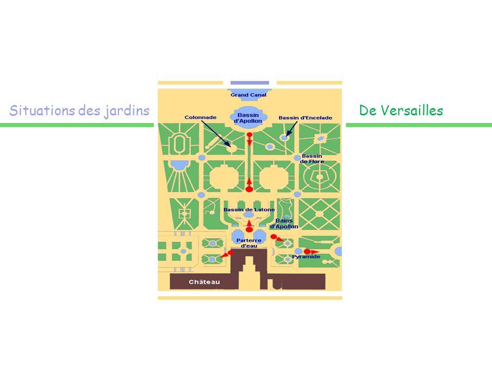 Situations des jardinsDe Versailles
