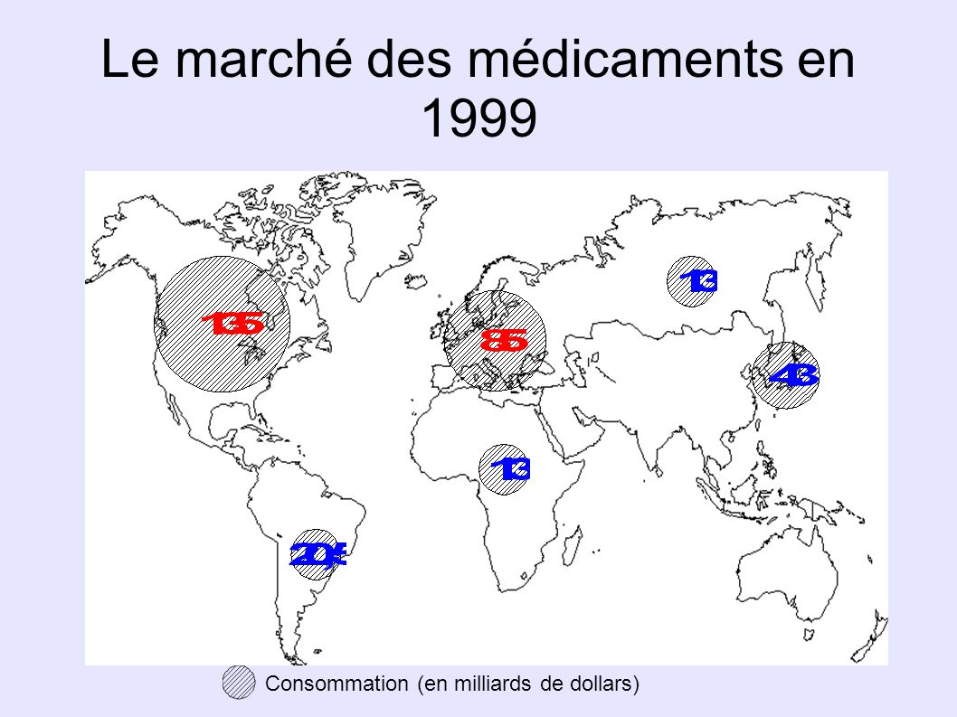 Le marché des médicaments en 1999 Consommation (en milliards de dollars)