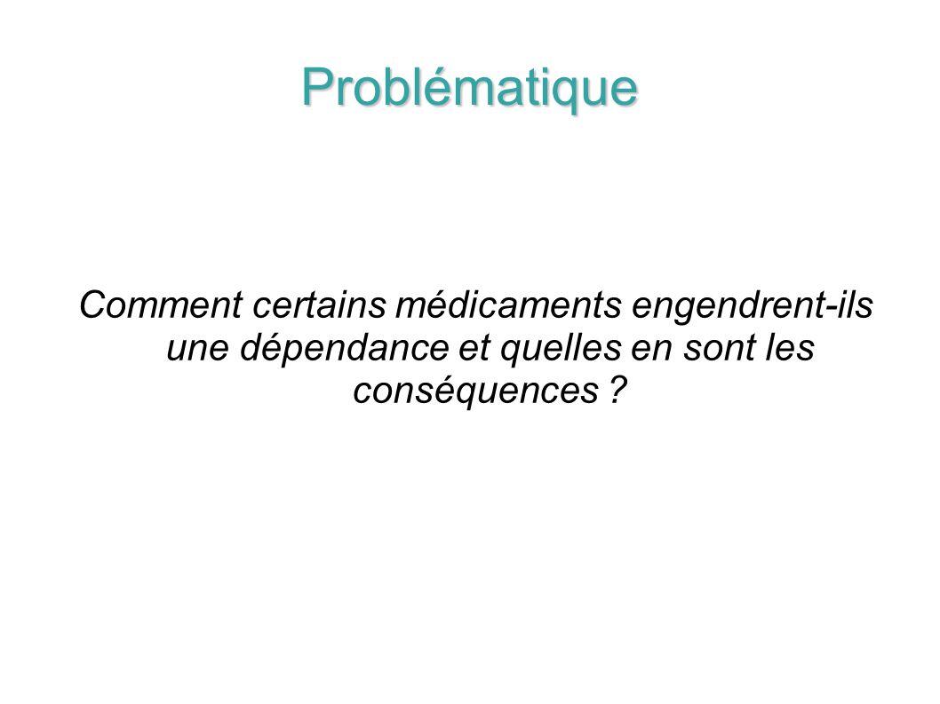 Problématique Comment certains médicaments engendrent-ils une dépendance et quelles en sont les conséquences ?