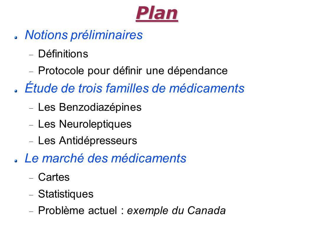 Plan Plan Notions préliminaires Définitions Protocole pour définir une dépendance Étude de trois familles de médicaments Les Benzodiazépines Les Neuroleptiques Les Antidépresseurs Le marché des médicaments Cartes Statistiques Problème actuel : exemple du Canada