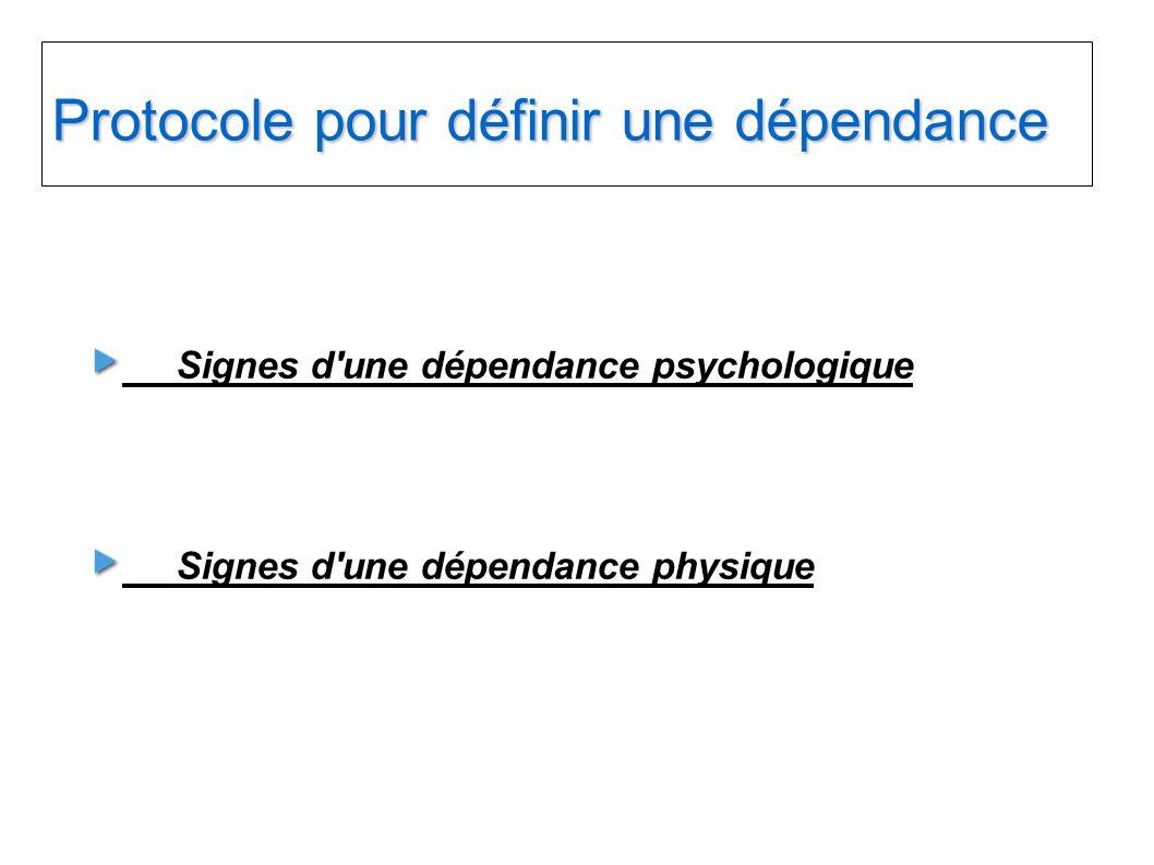 Protocole pour définir une dépendance Signes d une dépendance psychologique Signes d une dépendance physique