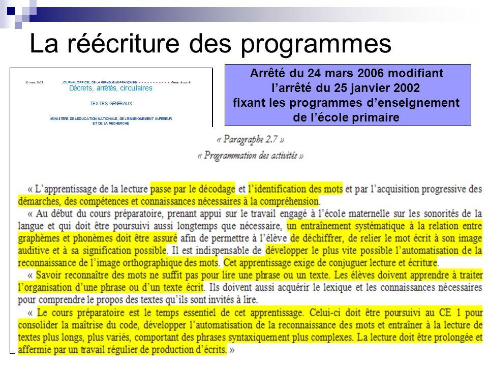 La réécriture des programmes Arrêté du 24 mars 2006 modifiant larrêté du 25 janvier 2002 fixant les programmes denseignement de lécole primaire