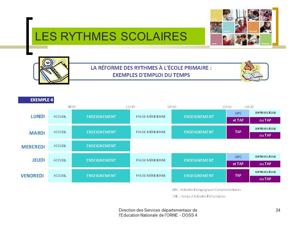 Direction des Services départementaux de l'Education Nationale de l'ORNE - DOSS 4 24Direction des Services départementaux de l'Education Nationale de