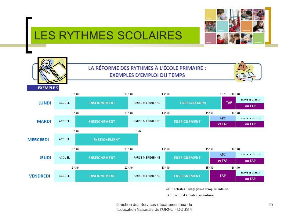 Direction des Services départementaux de l'Education Nationale de l'ORNE - DOSS 4 25Direction des Services départementaux de l'Education Nationale de