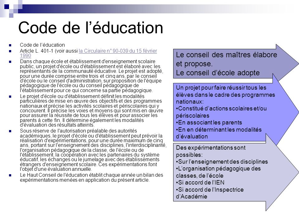 Code de léducation Article L. 401-1 (voir aussi la Circulaire n° 90-039 du 15 février 1990la Circulaire n° 90-039 du 15 février 1990 Dans chaque école