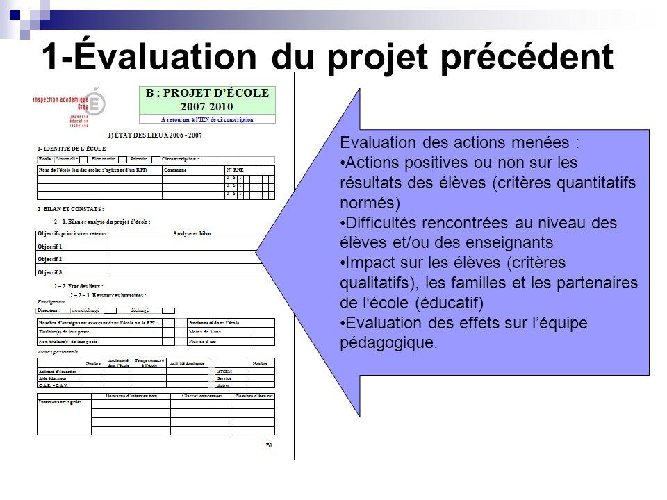 1-Évaluation du projet précédent Evaluation des actions menées : Actions positives ou non sur les résultats des élèves (critères quantitatifs normés)