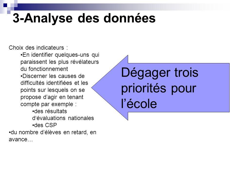 3-Analyse des données Choix des indicateurs : En identifier quelques-uns qui paraissent les plus révélateurs du fonctionnement Discerner les causes de