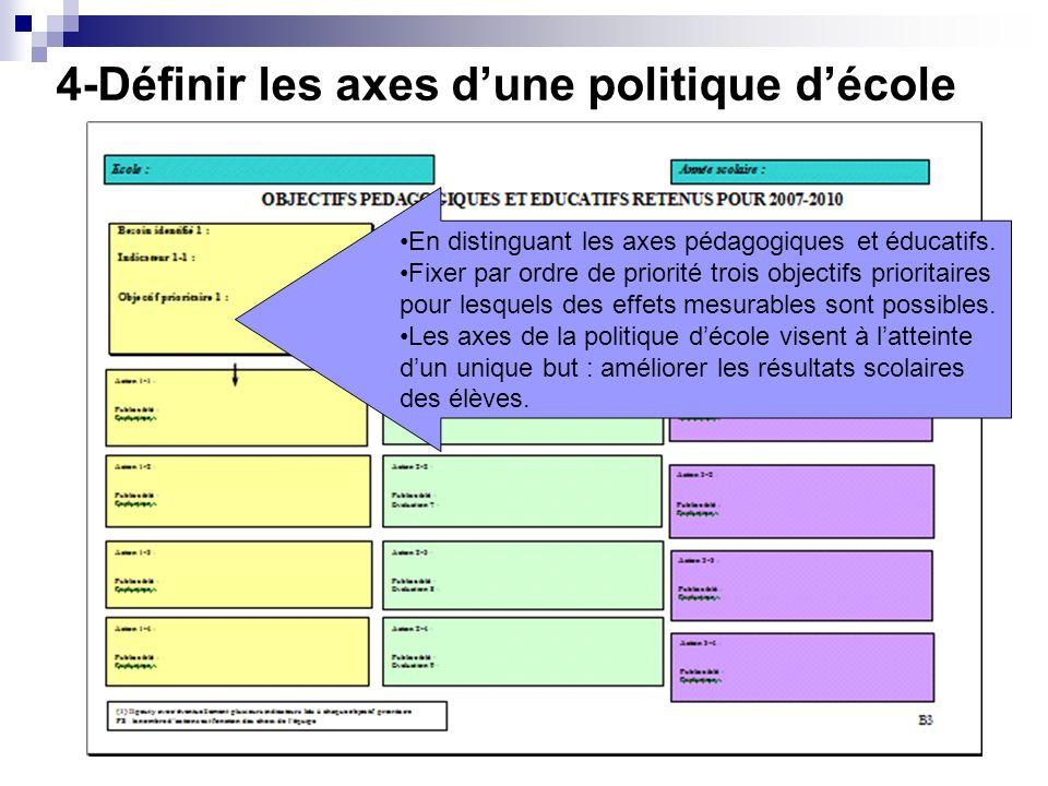 4-Définir les axes dune politique décole En distinguant les axes pédagogiques et éducatifs. Fixer par ordre de priorité trois objectifs prioritaires p