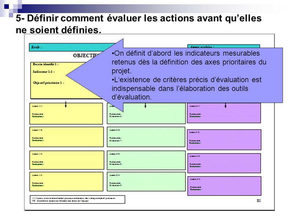 5- Définir comment évaluer les actions avant quelles ne soient définies. On définit dabord les indicateurs mesurables retenus dès la définition des ax