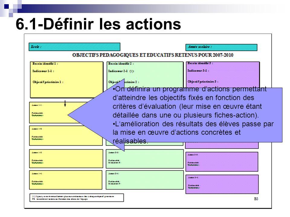 6.1-Définir les actions On définira un programme dactions permettant datteindre les objectifs fixés en fonction des critères dévaluation (leur mise en