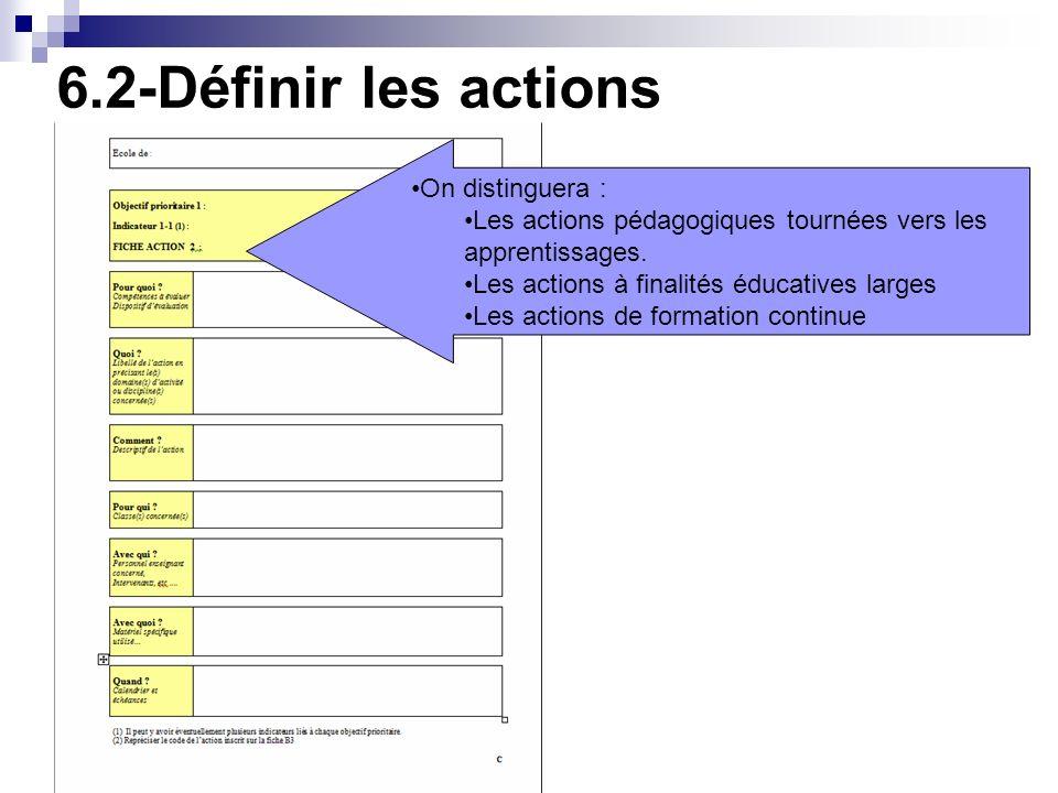 6.2-Définir les actions On distinguera : Les actions pédagogiques tournées vers les apprentissages. Les actions à finalités éducatives larges Les acti