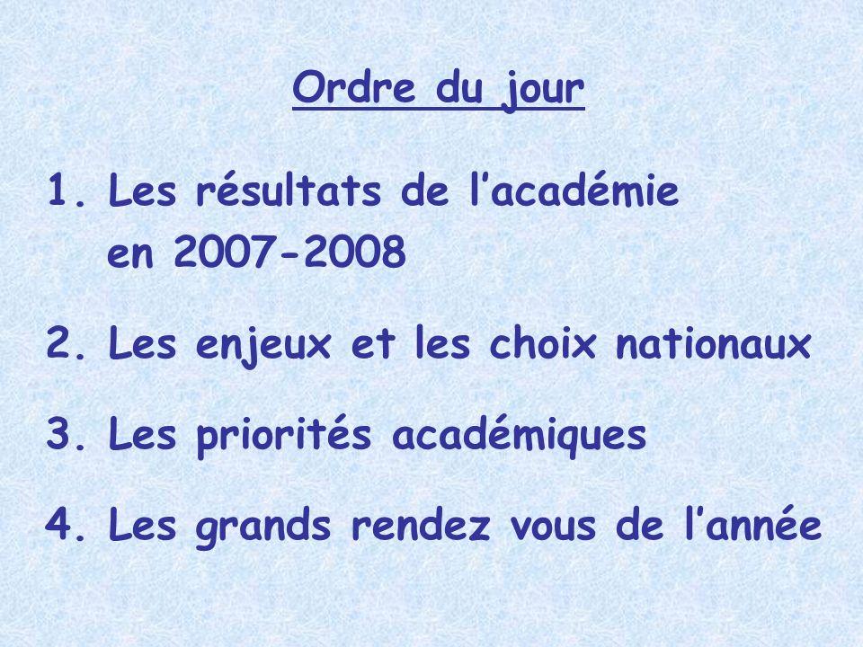 Ordre du jour 1. Les résultats de lacadémie en 2007-2008 2. Les enjeux et les choix nationaux 3. Les priorités académiques 4. Les grands rendez vous d