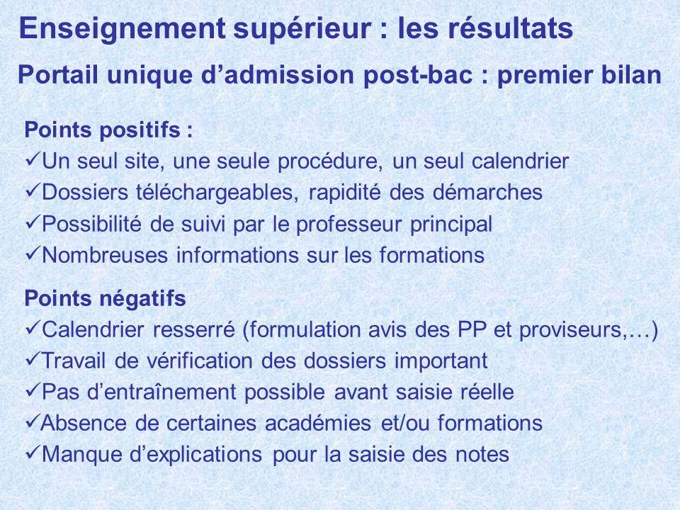Enseignement supérieur : les résultats Portail unique dadmission post-bac : premier bilan Points positifs : Un seul site, une seule procédure, un seul