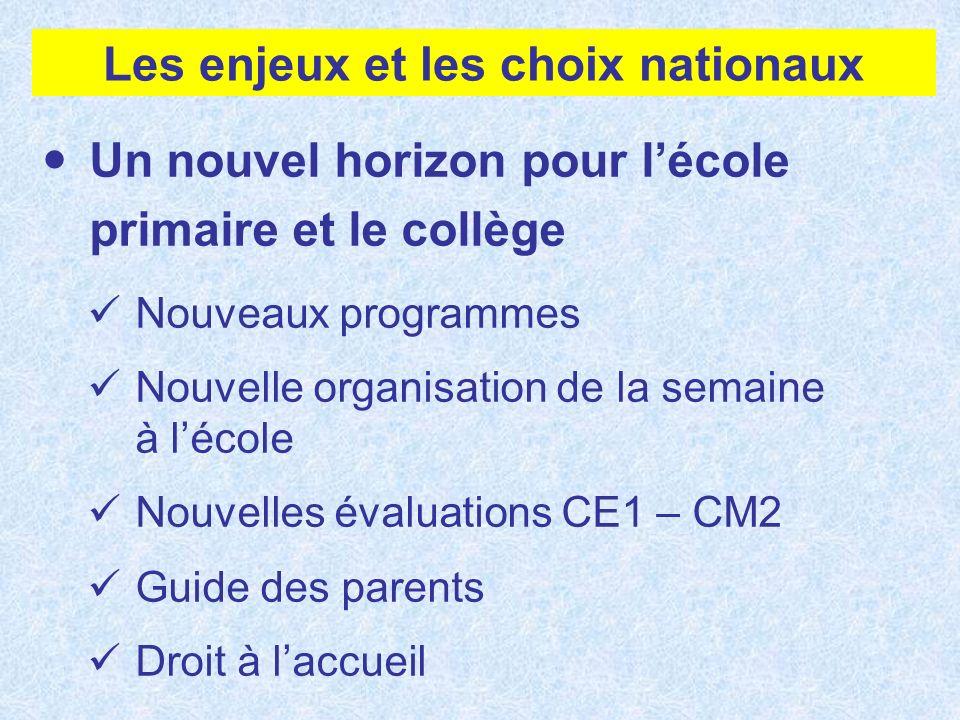 Les enjeux et les choix nationaux Un nouvel horizon pour lécole primaire et le collège Nouveaux programmes Nouvelle organisation de la semaine à lécol