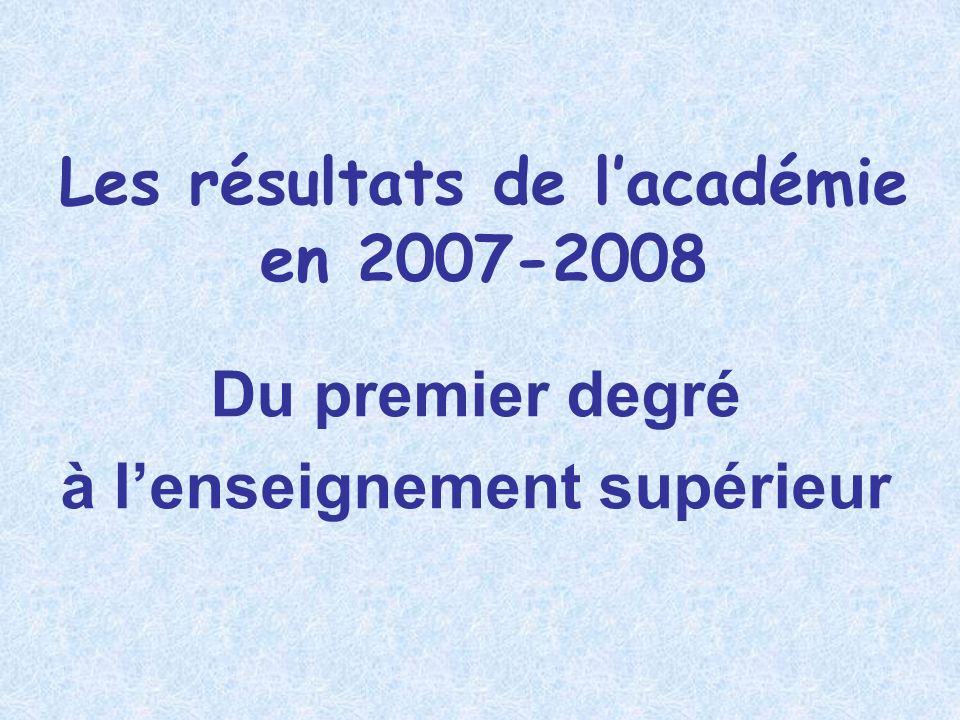 Au lycée professionnel Généraliser le dispositif régional de lutte contre le décrochage scolaire Poursuivre le développement de lapprentissage public Les priorités académiques 2008 - 2009
