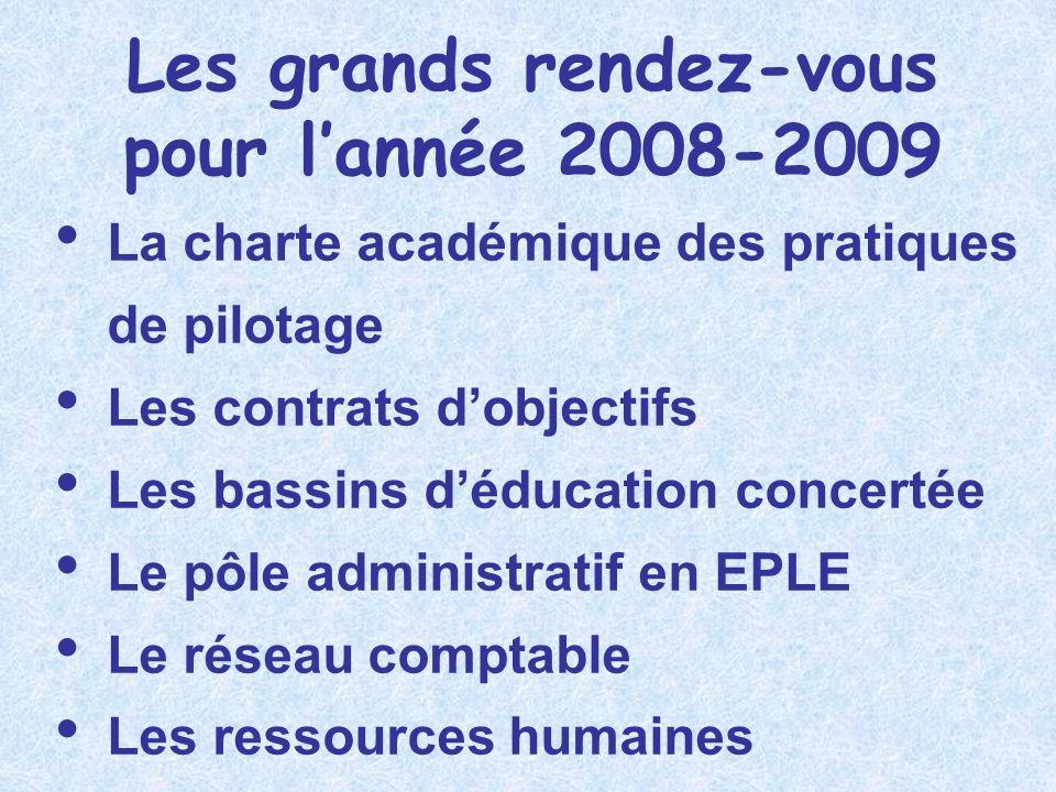 Les grands rendez-vous pour lannée 2008-2009 La charte académique des pratiques de pilotage Les contrats dobjectifs Les bassins déducation concertée L