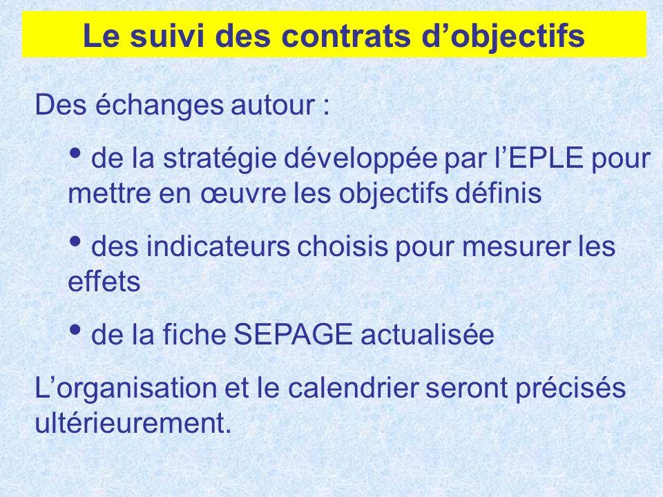 Des échanges autour : de la stratégie développée par lEPLE pour mettre en œuvre les objectifs définis des indicateurs choisis pour mesurer les effets