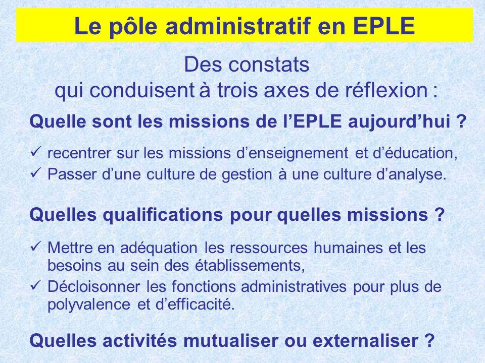 Des constats qui conduisent à trois axes de réflexion : Quelle sont les missions de lEPLE aujourdhui ? recentrer sur les missions denseignement et déd