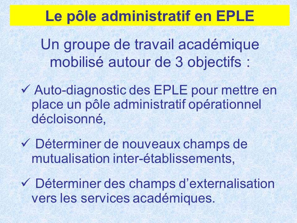 Un groupe de travail académique mobilisé autour de 3 objectifs : Auto-diagnostic des EPLE pour mettre en place un pôle administratif opérationnel décl