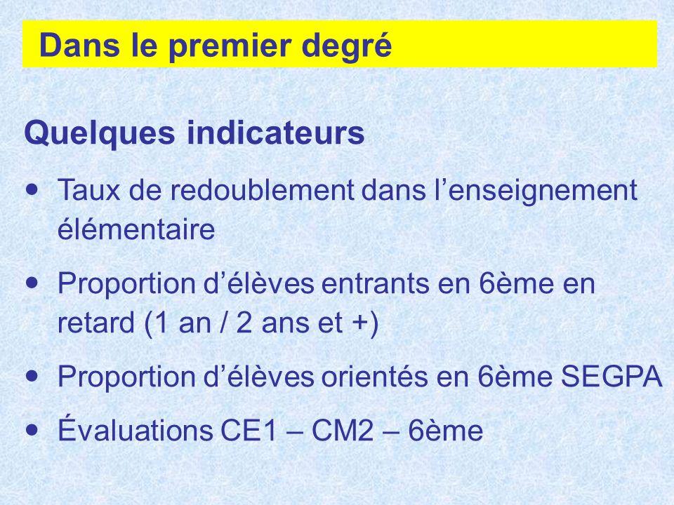 Taux de redoublement académique dans lenseignement élémentaire en 2006 et 2007 Premier degré : les redoublements