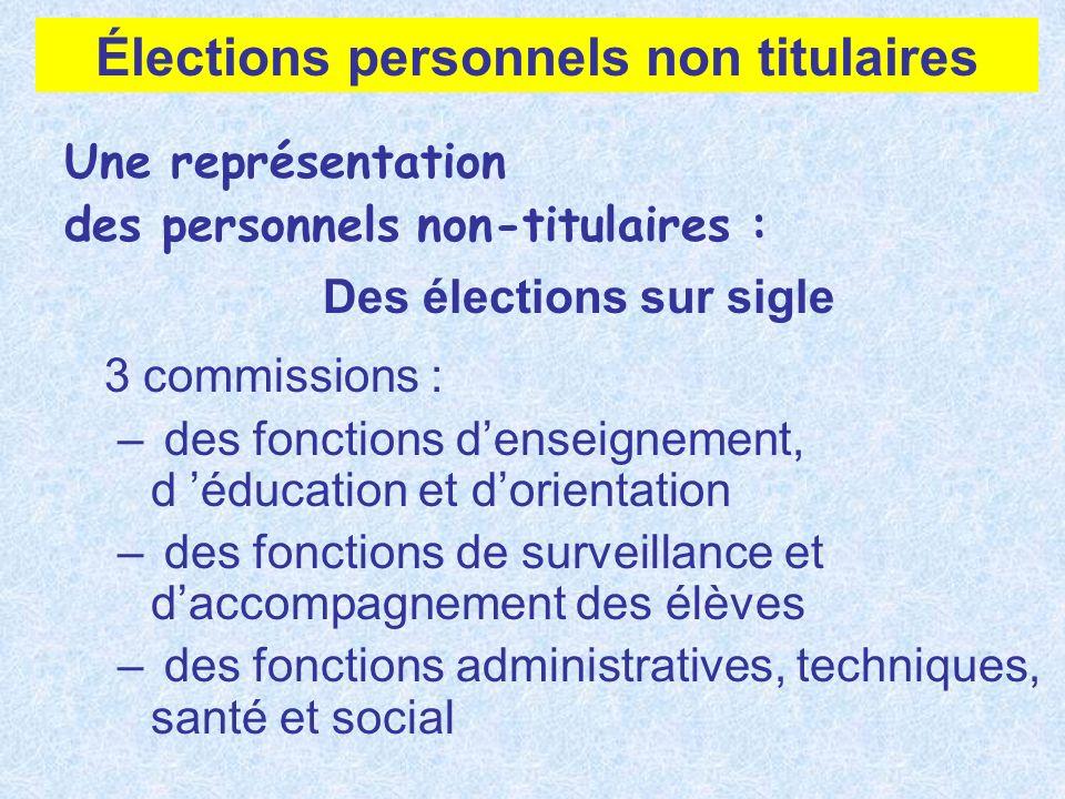 Une représentation des personnels non-titulaires : Des élections sur sigle 3 commissions : – des fonctions denseignement, d éducation et dorientation