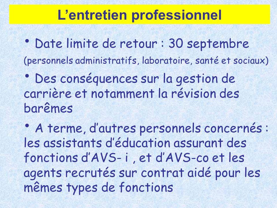 Date limite de retour : 30 septembre (personnels administratifs, laboratoire, santé et sociaux) Des conséquences sur la gestion de carrière et notamme