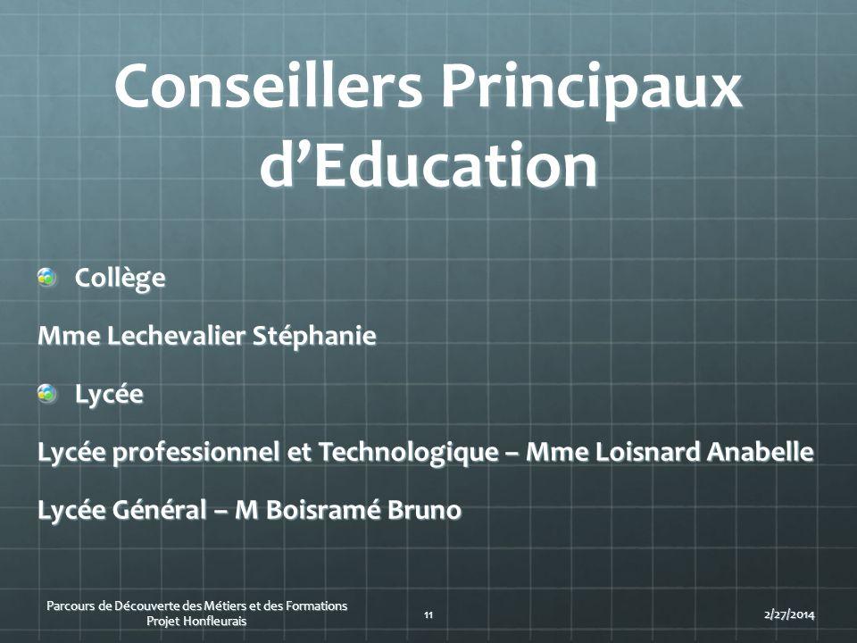 Conseillers Principaux dEducation Collège Mme Lechevalier Stéphanie Lycée Lycée professionnel et Technologique – Mme Loisnard Anabelle Lycée Général –