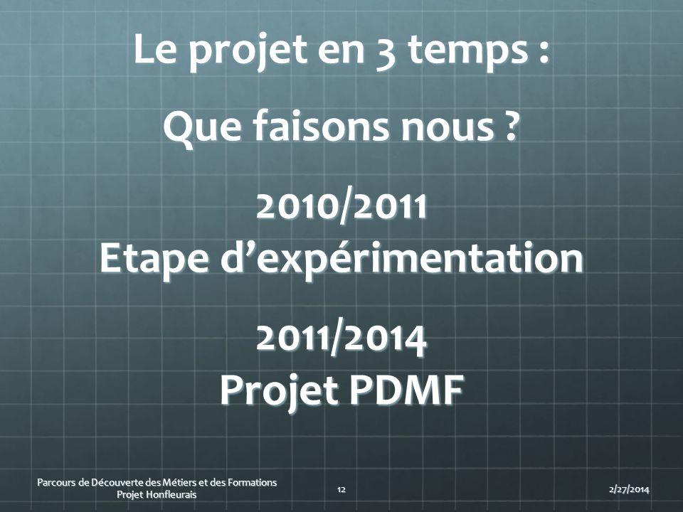 2/27/201412 Parcours de Découverte des Métiers et des Formations Projet Honfleurais Le projet en 3 temps : Que faisons nous ? 2010/2011 Etape dexpérim