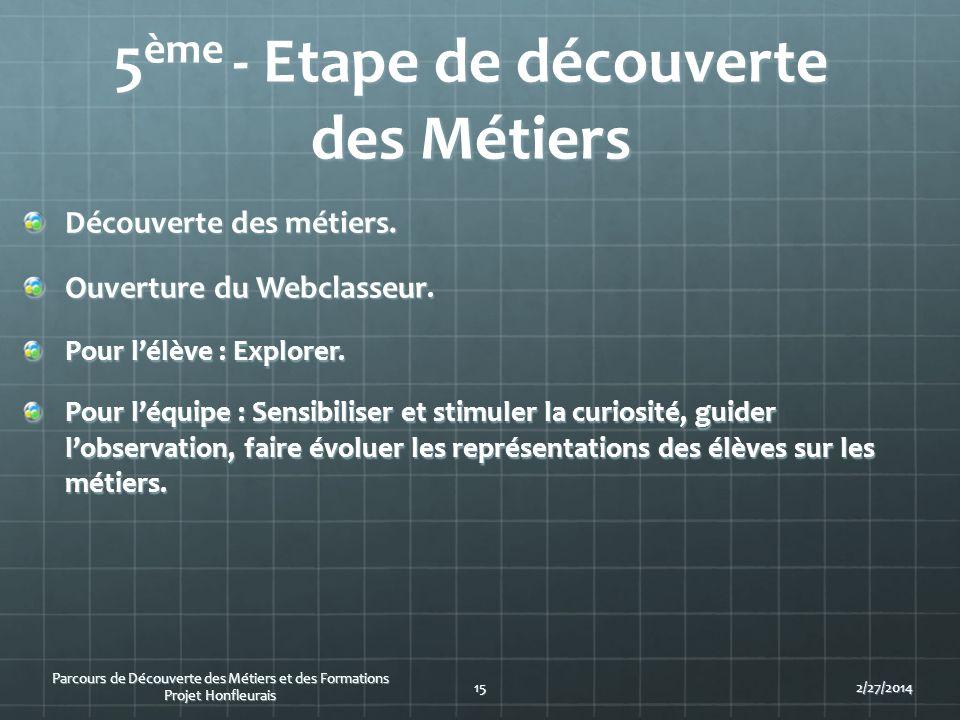 5 ème - Etape de découverte des Métiers Découverte des métiers. Ouverture du Webclasseur. Pour lélève : Explorer. Pour léquipe : Sensibiliser et stimu