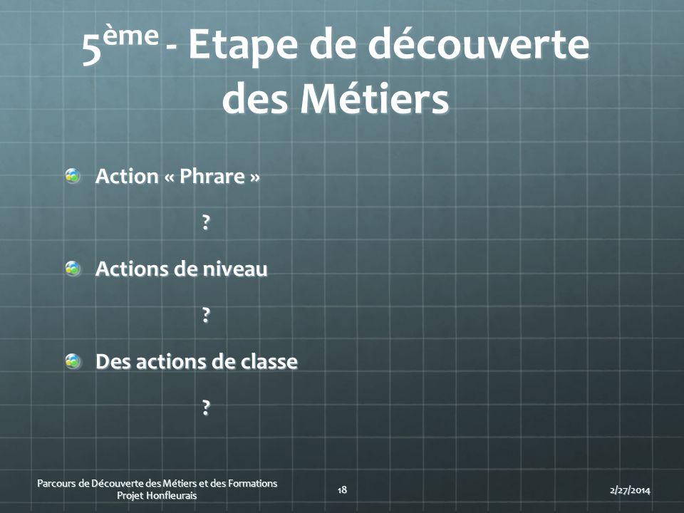 5 ème - Etape de découverte des Métiers Action « Phrare » ? Actions de niveau ? Des actions de classe ? 2/27/201418 Parcours de Découverte des Métiers