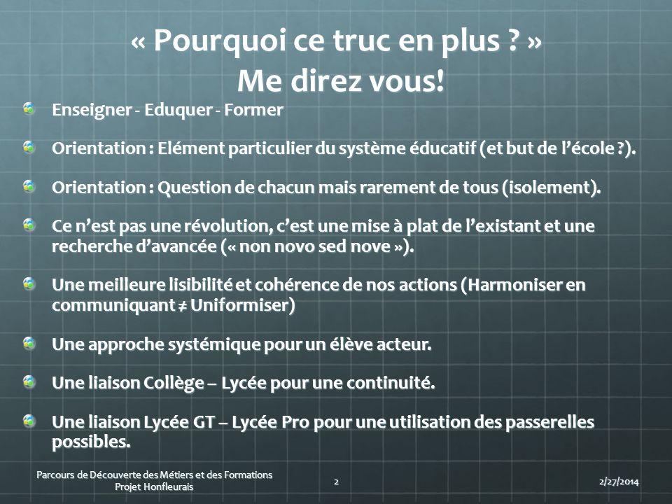 3 ème ce qui existe 3DP6 – visite CFAI de Caen 3ème collège – Stage dobservation en entreprise (3 jours en novembre).