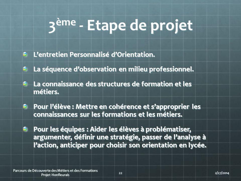 3 ème - Etape de projet Lentretien Personnalisé dOrientation. La séquence dobservation en milieu professionnel. La connaissance des structures de form