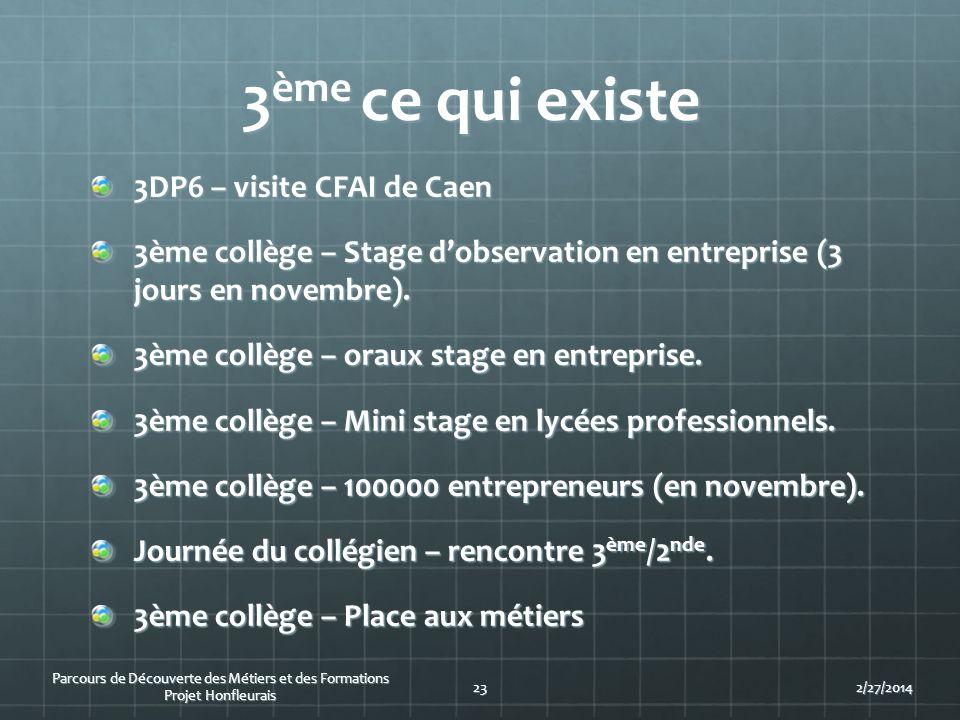 3 ème ce qui existe 3DP6 – visite CFAI de Caen 3ème collège – Stage dobservation en entreprise (3 jours en novembre). 3ème collège – oraux stage en en