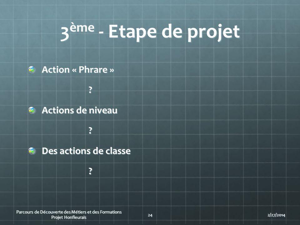 3 ème - Etape de projet Action « Phrare » ? Actions de niveau ? Des actions de classe ? 2/27/201424 Parcours de Découverte des Métiers et des Formatio