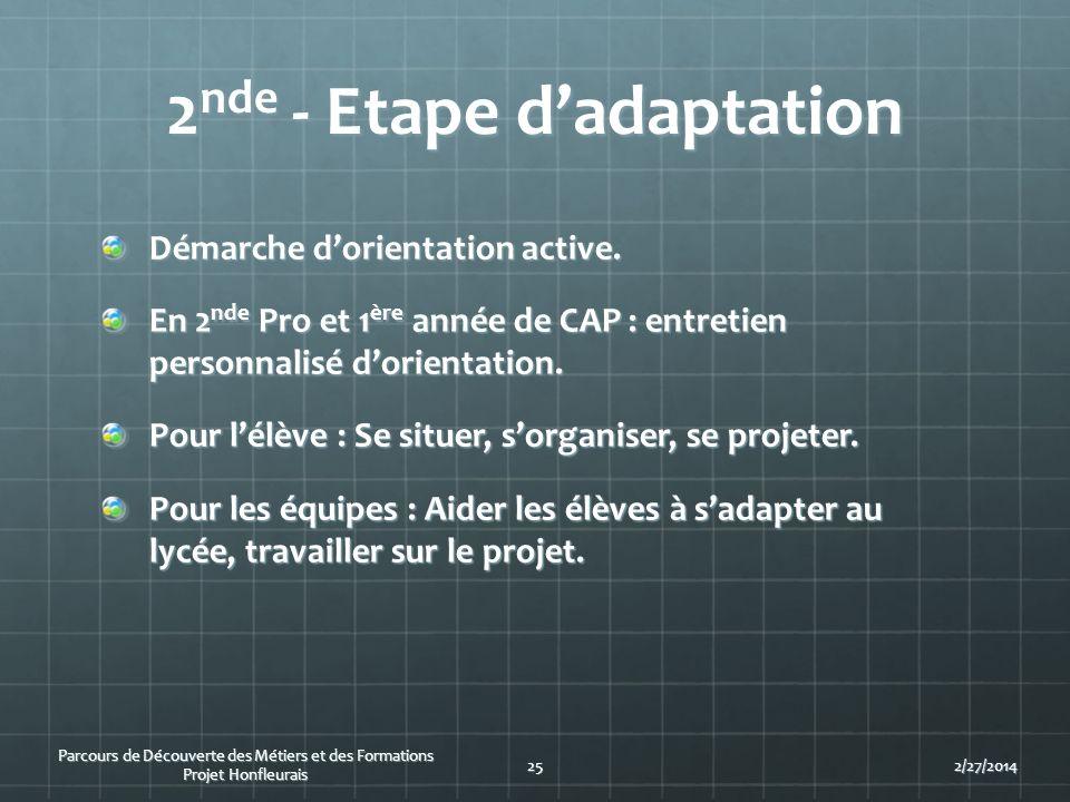 2 nde - Etape dadaptation Démarche dorientation active. En 2 nde Pro et 1 ère année de CAP : entretien personnalisé dorientation. Pour lélève : Se sit