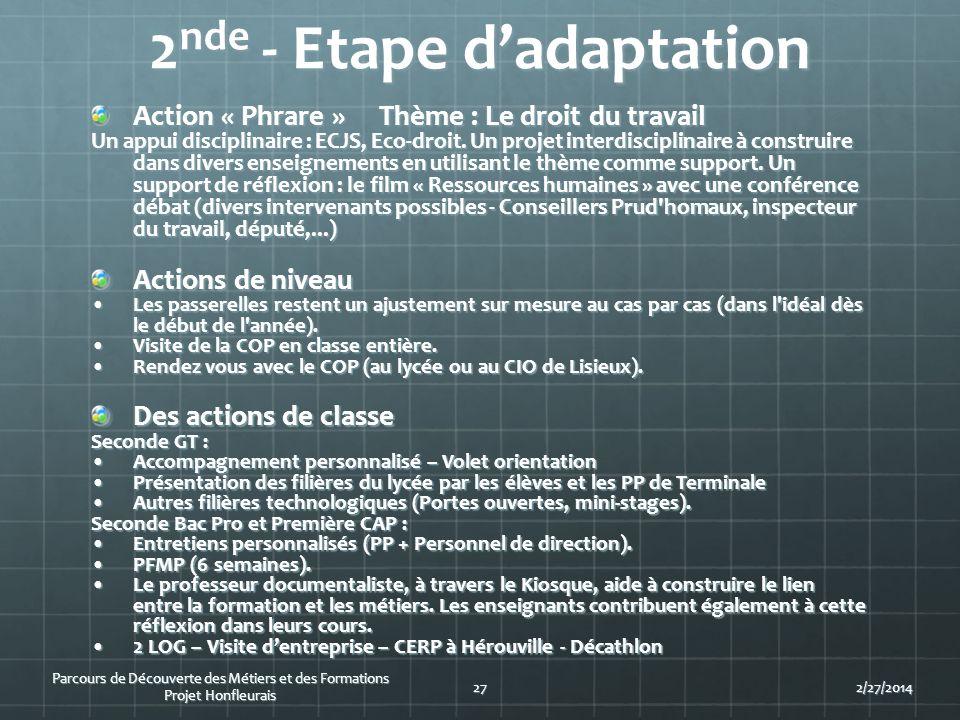 2 nde - Etape dadaptation Action « Phrare »Thème : Le droit du travail Un appui disciplinaire : ECJS, Eco-droit. Un projet interdisciplinaire à constr
