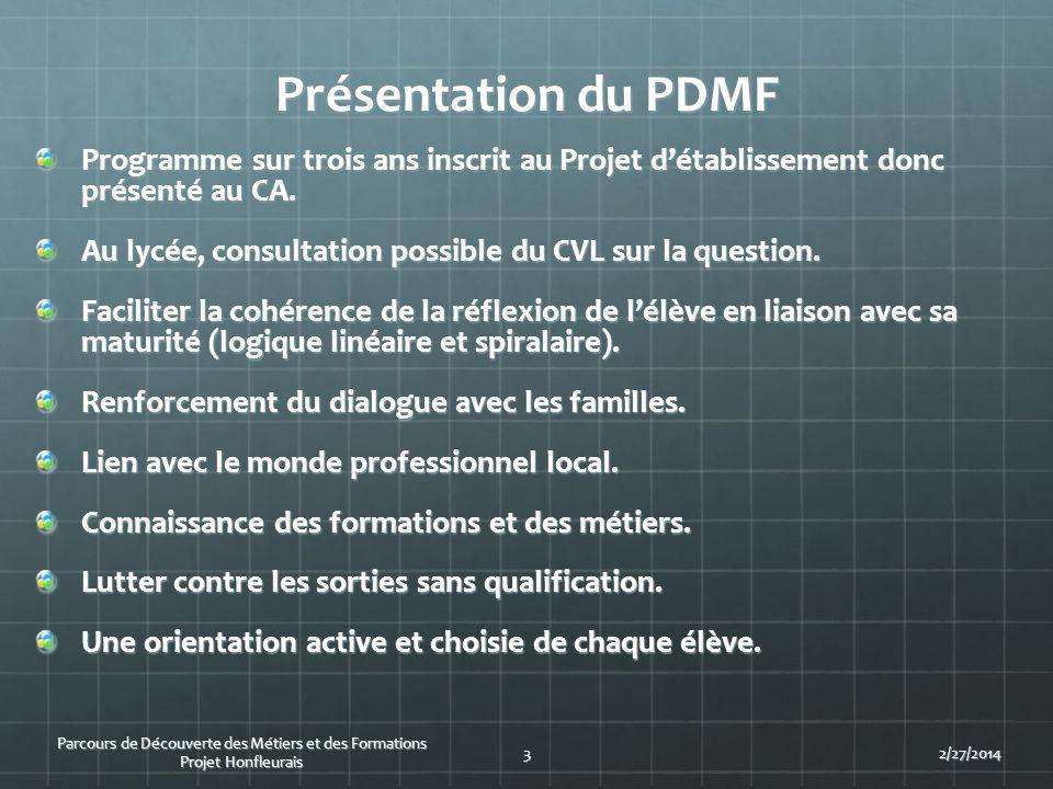2/27/201434 Parcours de Découverte des Métiers et des Formations Projet Honfleurais CalendrierFormationOutils