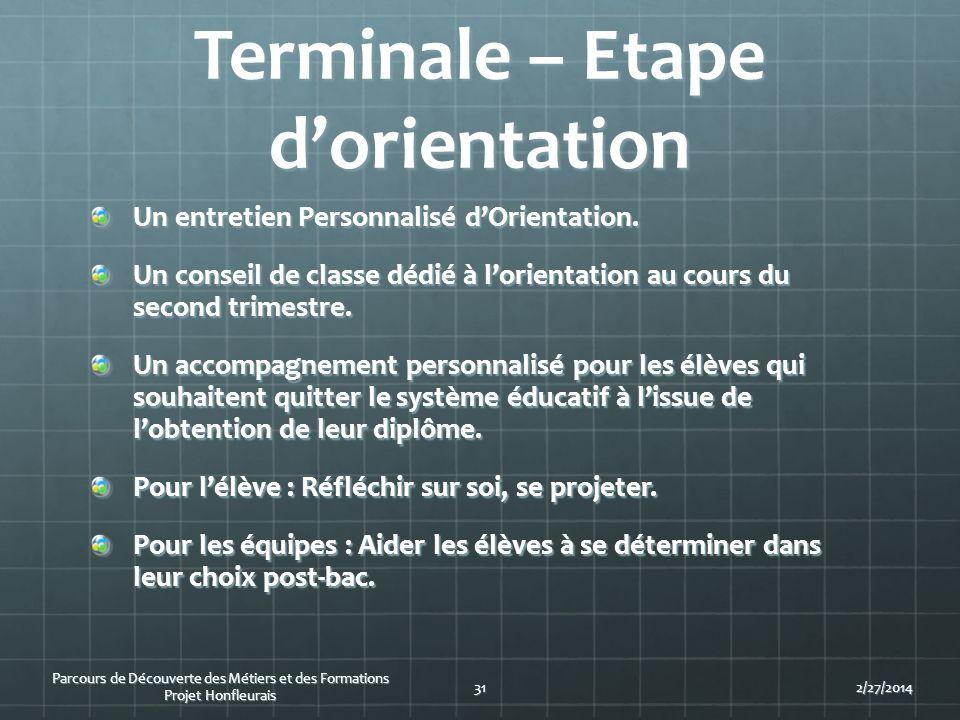 Terminale – Etape dorientation Un entretien Personnalisé dOrientation. Un conseil de classe dédié à lorientation au cours du second trimestre. Un acco