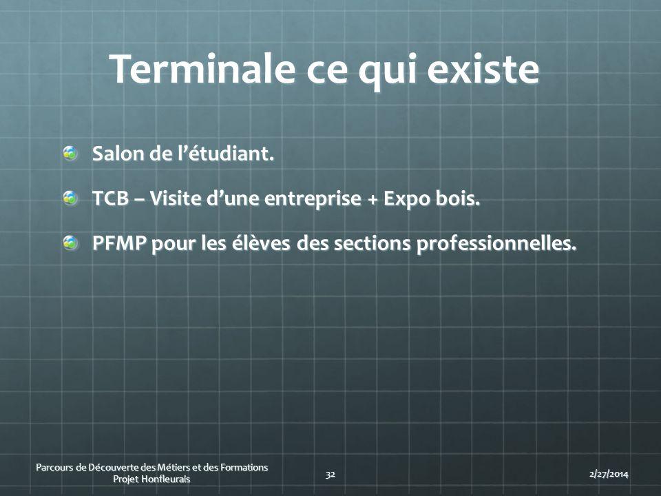 Terminale ce qui existe Salon de létudiant. TCB – Visite dune entreprise + Expo bois. PFMP pour les élèves des sections professionnelles. 2/27/201432